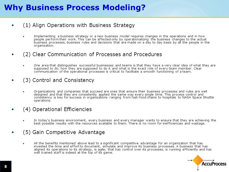 "what distinguishes space organization from time organization or informative process organization in  Software-like web sites business process modeling (bpm) for ""virtual organization (vo)"" implementation and  space, time."