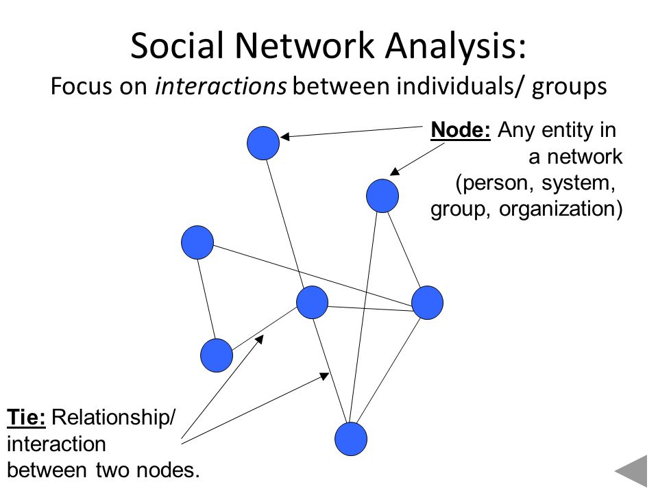 Three perspectives of analyzing social organizations interactions