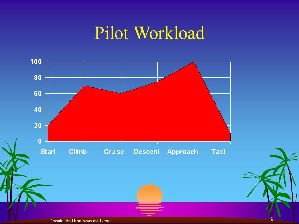 Aviation Safety Inspector Ppt Download