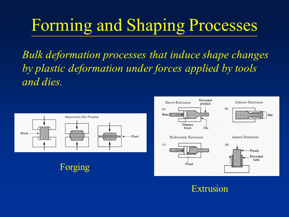 Forming and Shaping Processes