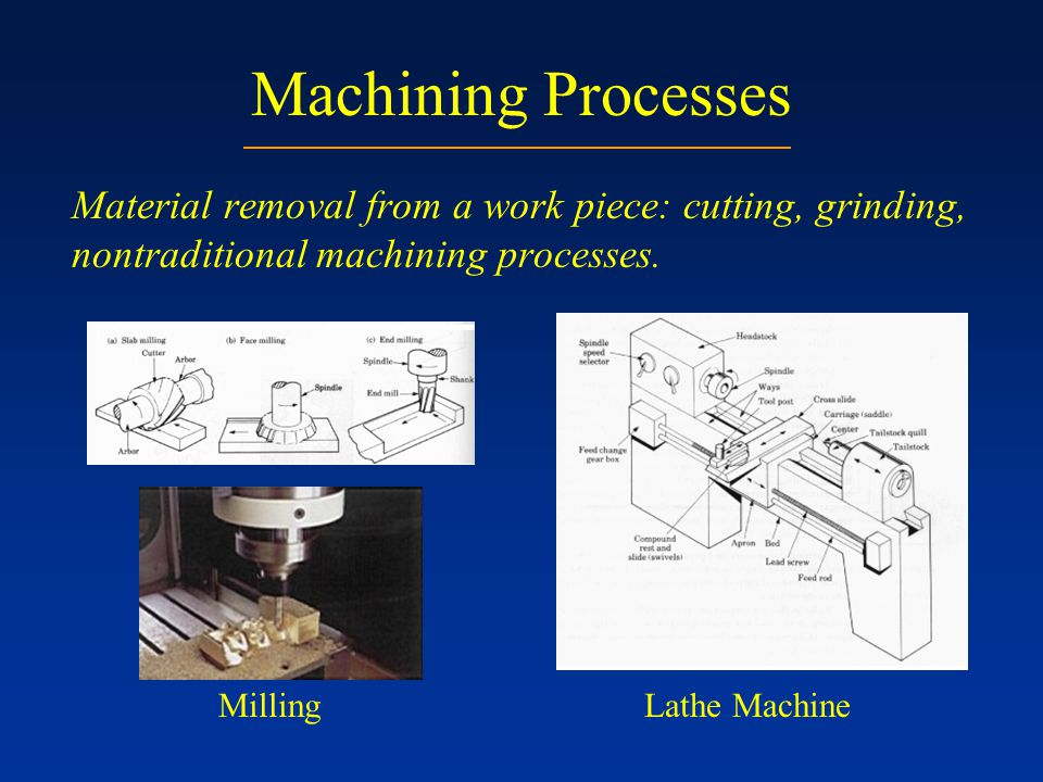 Machining Processes Material removal from a work piece: cutting, grinding, nontraditional machining processes.