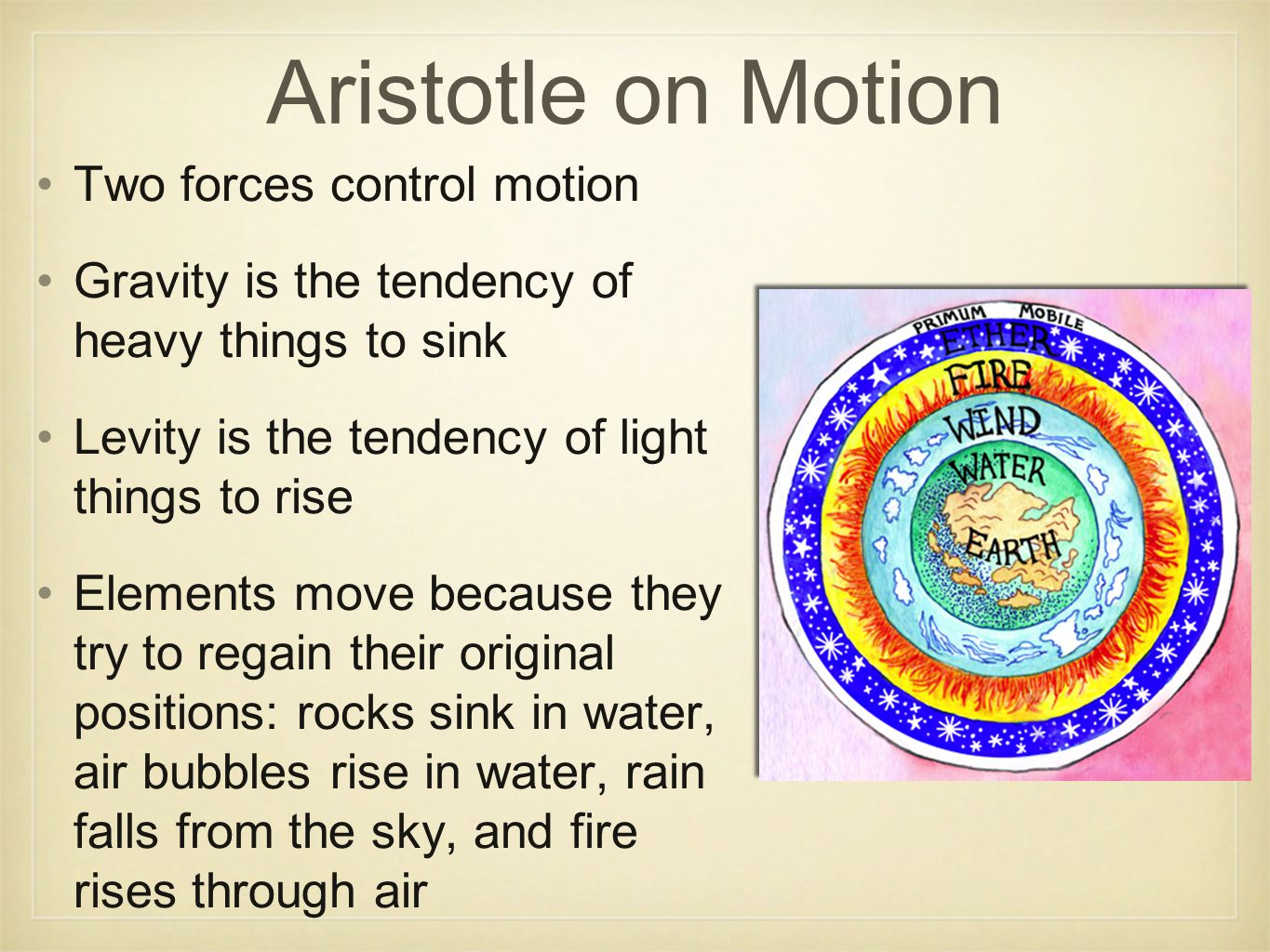 aristotle light travel Like this video subscribe to our free daily email and get a new idiom video every day travel light to travel without bringing much luggage i hate lugging around a big.