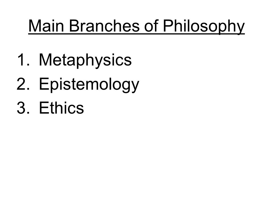Main Branches of Philosophy
