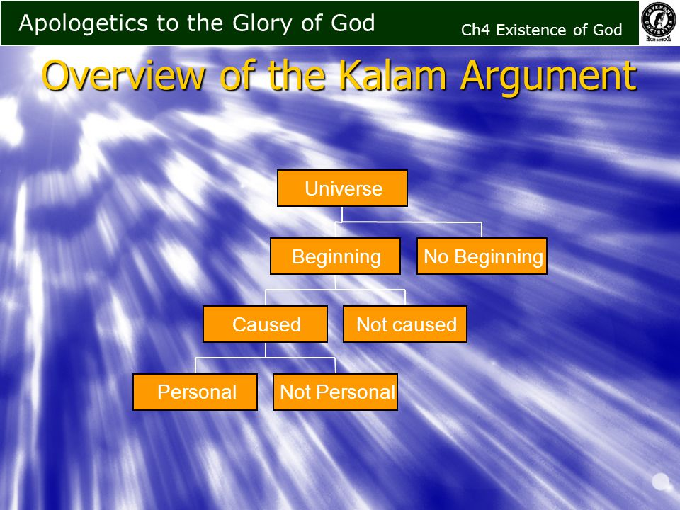 """an overview of arguments regarding gods existence Arguments or """"proofs"""" have been formulated in support of god's existence the best known of these are the cosmological, teleological, moral and ontological arguments respectively."""