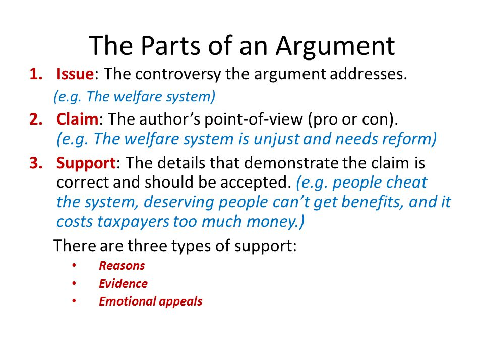 Five parts of an argumentative essay