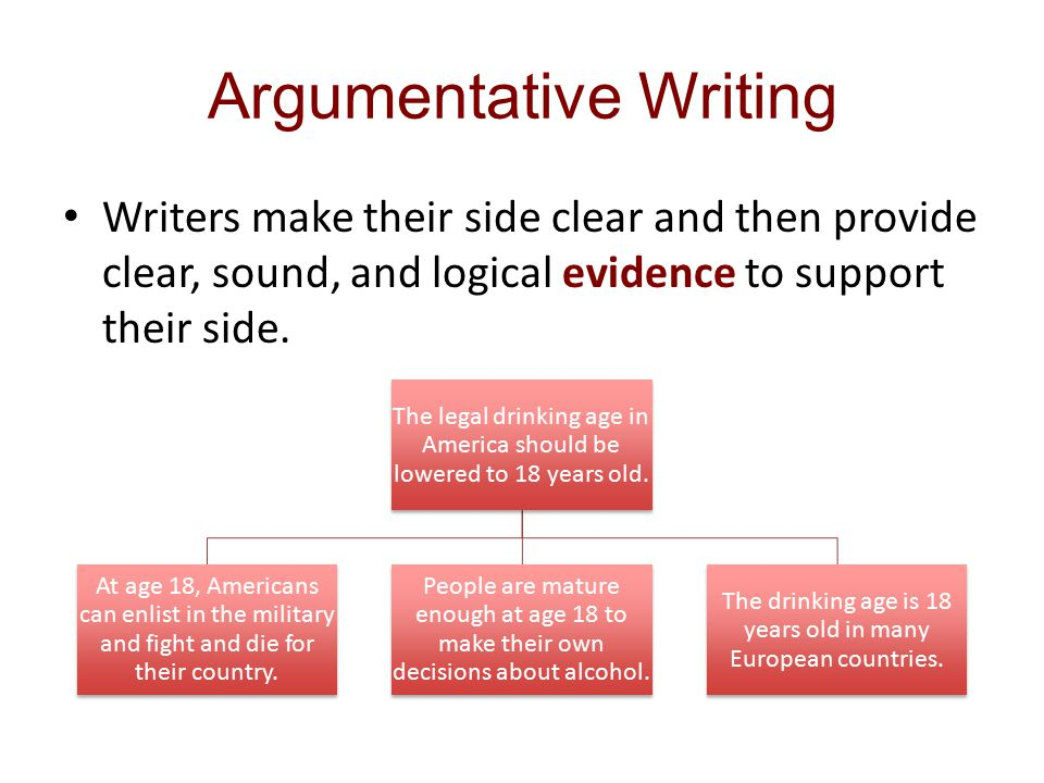 ch reading and writing argument essays ppt  argumentative writing