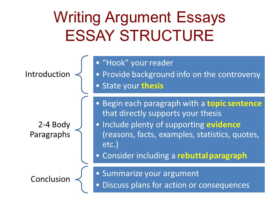 analyzing the structure of an argument essay Guide to writing an essay guide to writing an essay skip to these follow the same structure for as many arguments as you wish to put forward in support of the.