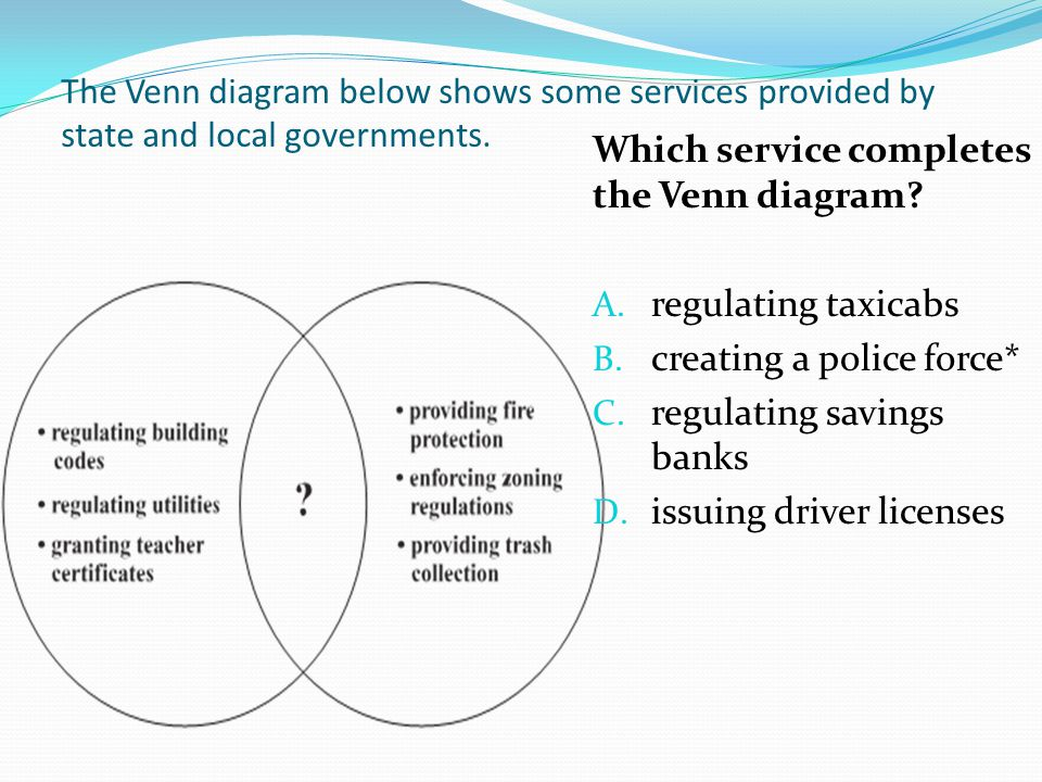 compare and contrast policing functions at the local state and federal level Write a 1,400- to 1,750-word paper in which you identify, compare, and contrast the policing function at the local, state, and federal organizational levels.