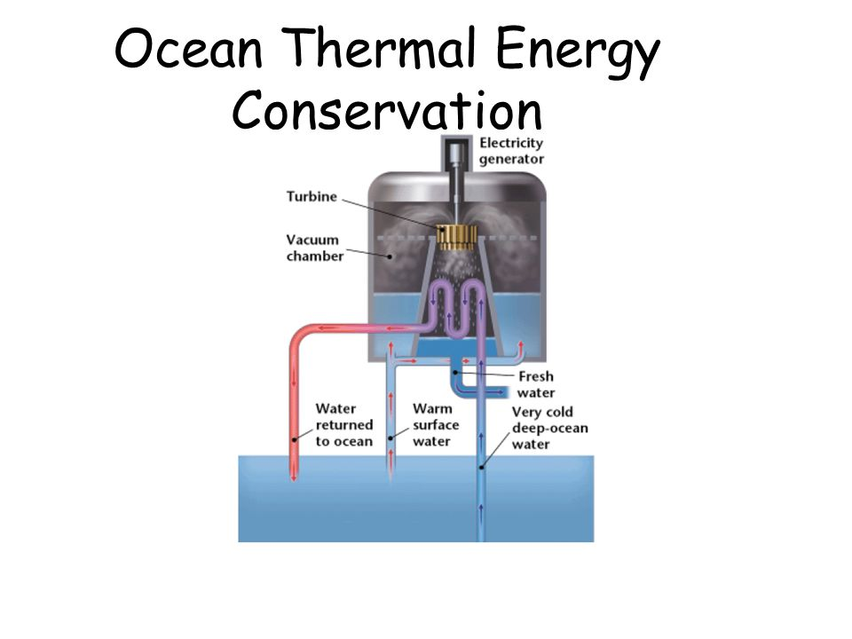 Ocean Thermal Energy Conservation on Thermal Vacuum Chamber