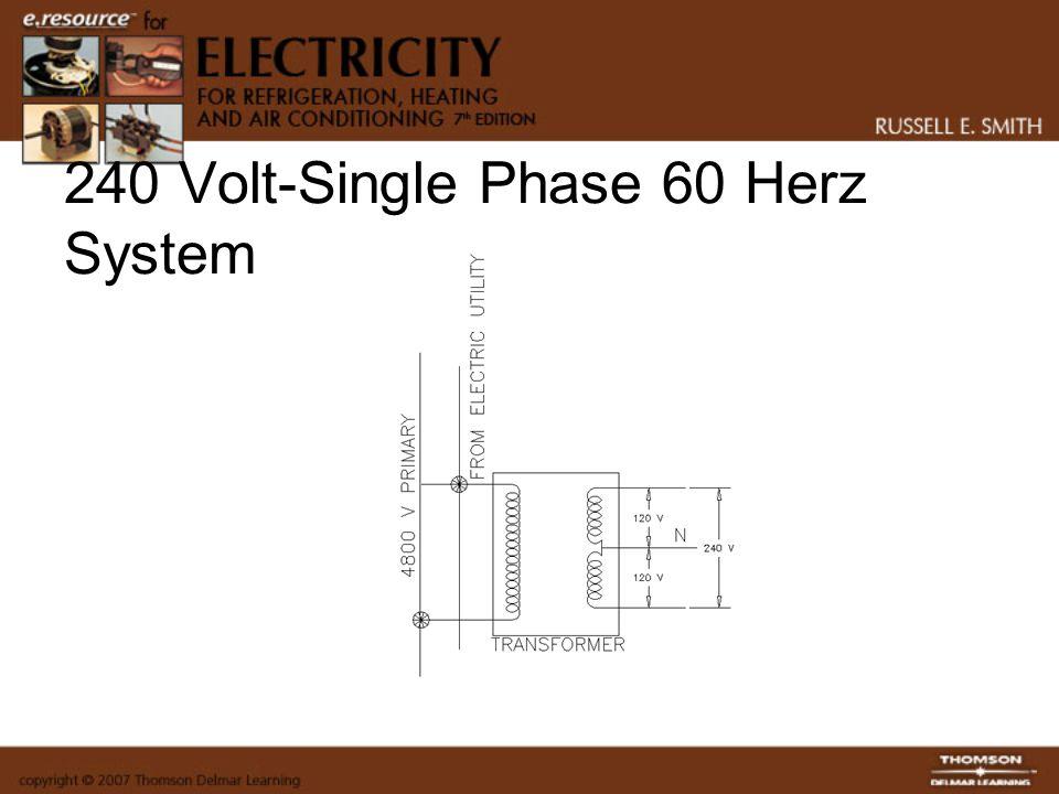 herz phase 3