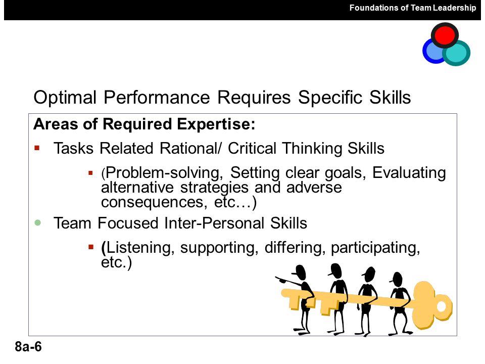 specific skills area foundations of team leadership ppt