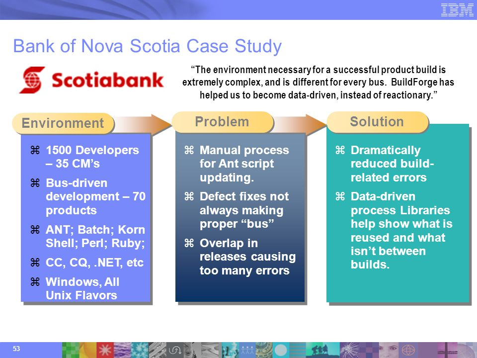 bank of nova scotia case [1] european am bank v bank of nova scotia 2003 ny slip op 51504(u) decided on december 17, 2003 supreme court , new york county published by new york state law reporting bureau pursuant to judiciary law § 431.