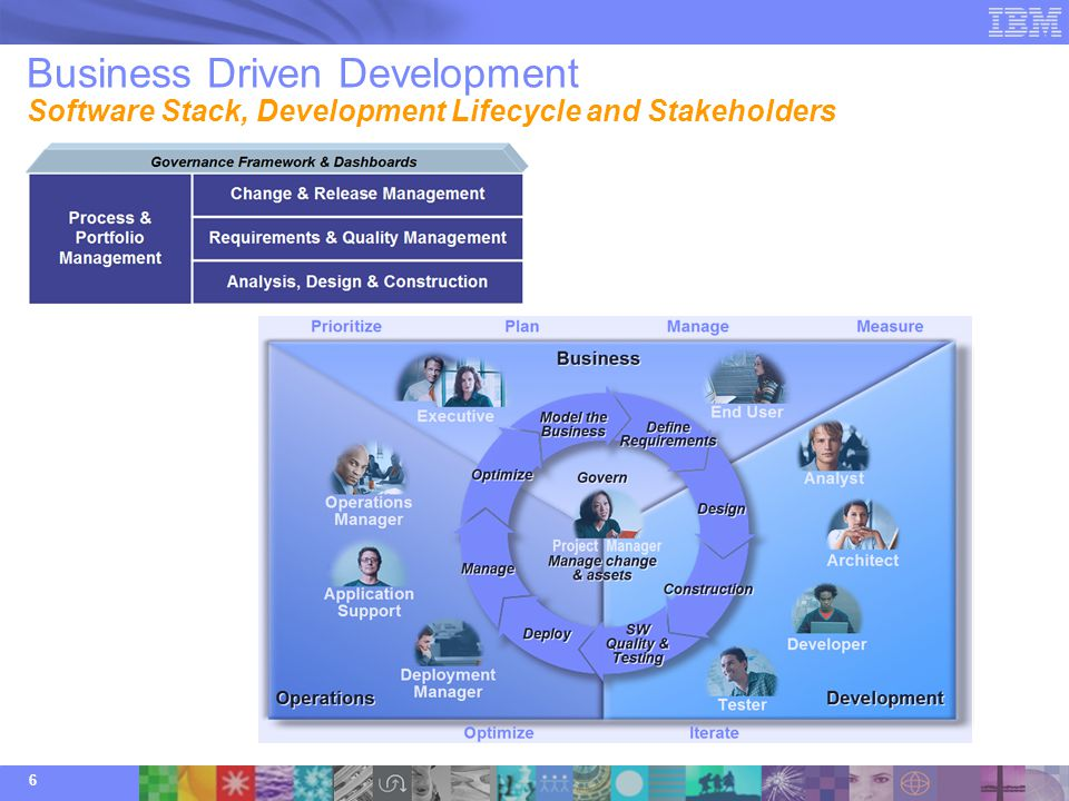 Who are IBM's Stakeholders?