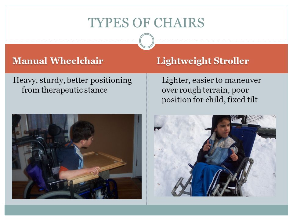 Transporting Kids In Wheelchairs Ppt Download