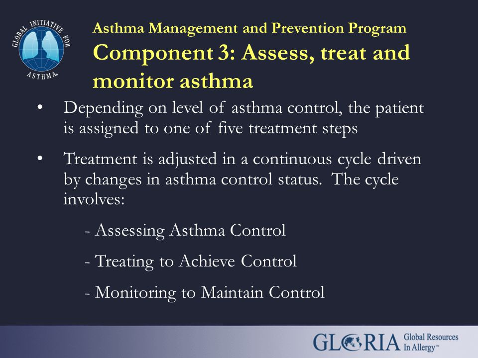 asthma in adolescents and adults Erratum: asthma in adolescents and adults (american journal of nursing (2010) 110: 5 (28-38).
