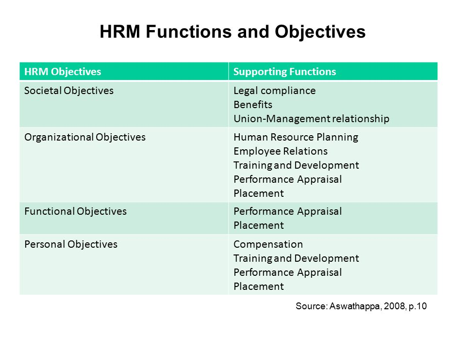 employee relationship management in hrm