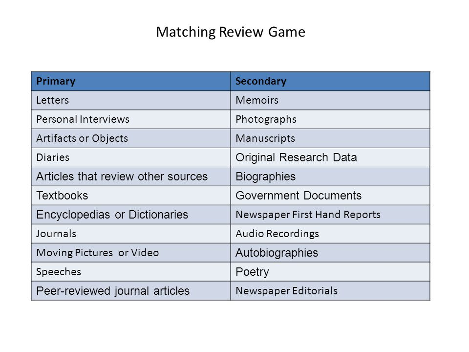 Matching Review Game Primary Secondary Letters Memoirs