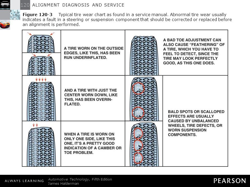 tire wear diagnostic chart: Alignment diagnosis and service ppt download