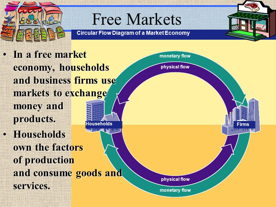 Circular flow in an open economy research paper service vppaperjrid circular flow in an open economy ccuart Images