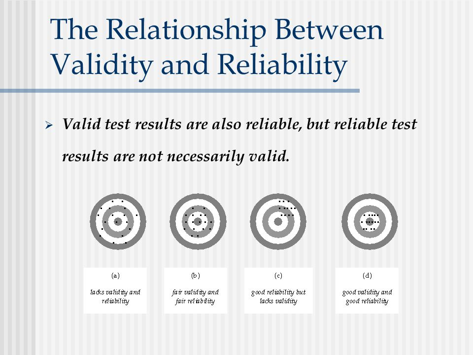 The Relationship Between Validity and Reliability