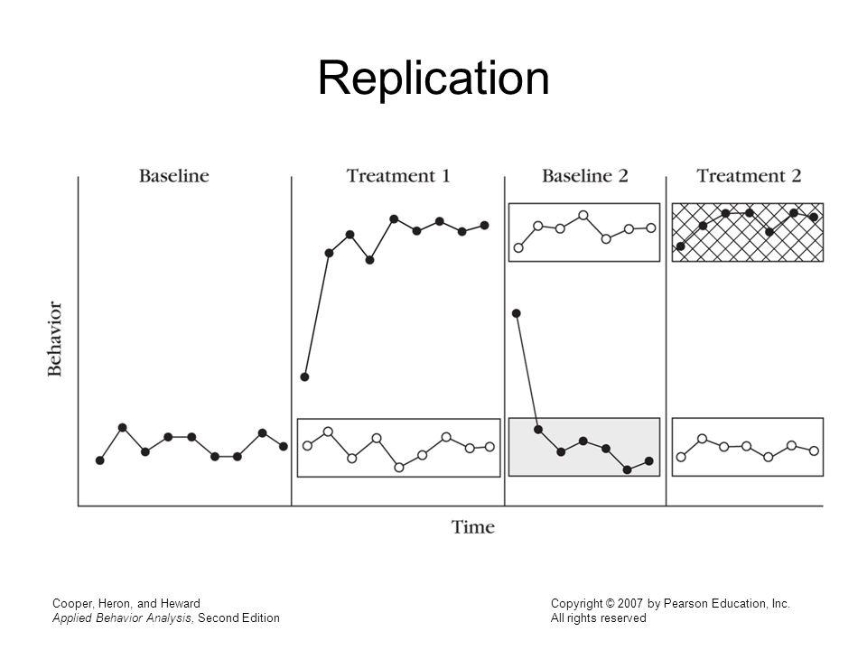 applied behavior analysis cooper pdf