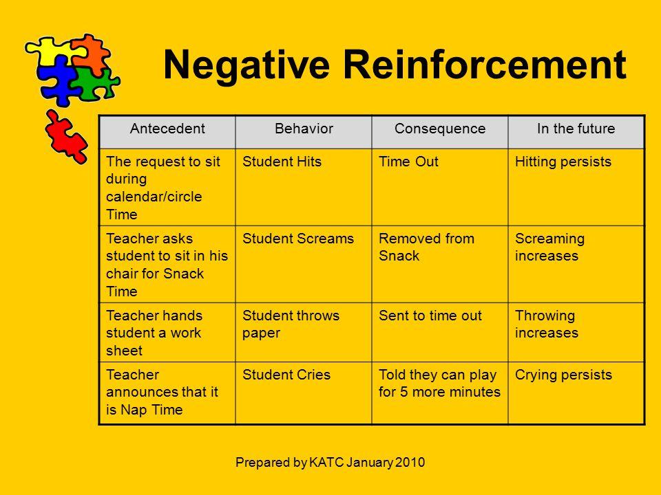 Functional Behavior Assessment & Preference Assessment ...