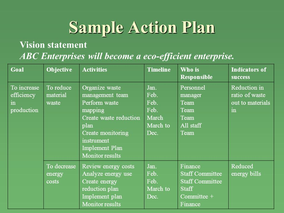 Your chance to go green how can you save money by going for Waste management strategy template