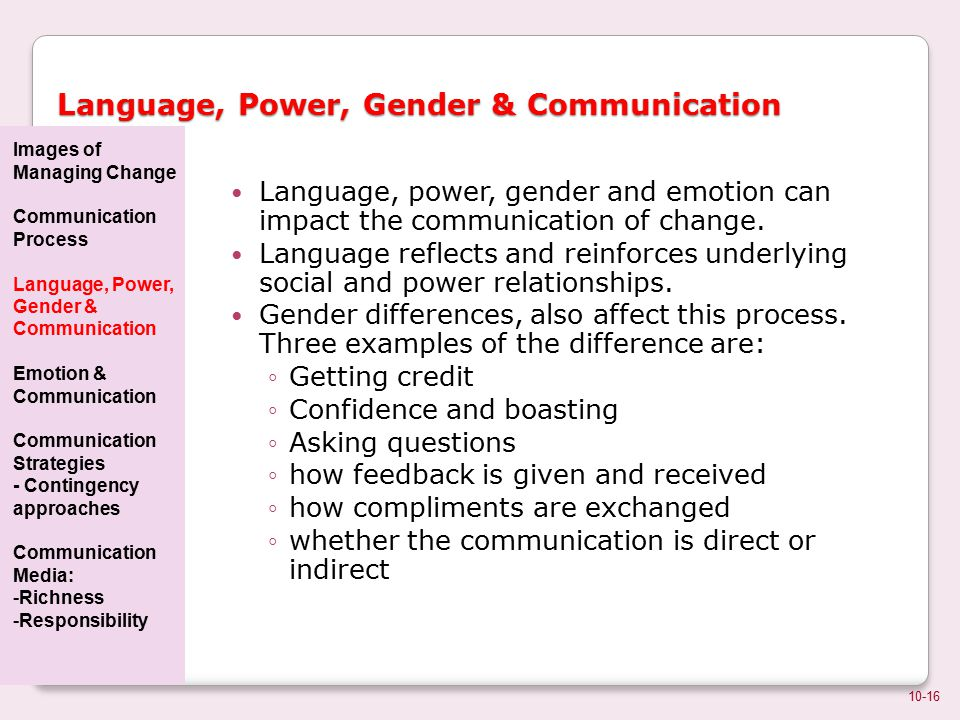 Gender communication differences strategies