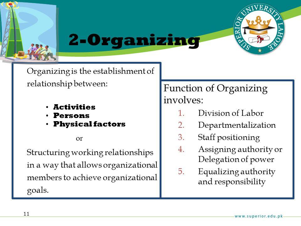 2-Organizing or Function of Organizing involves: