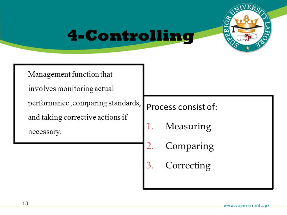 4-Controlling Process consist of: Measuring Comparing Correcting
