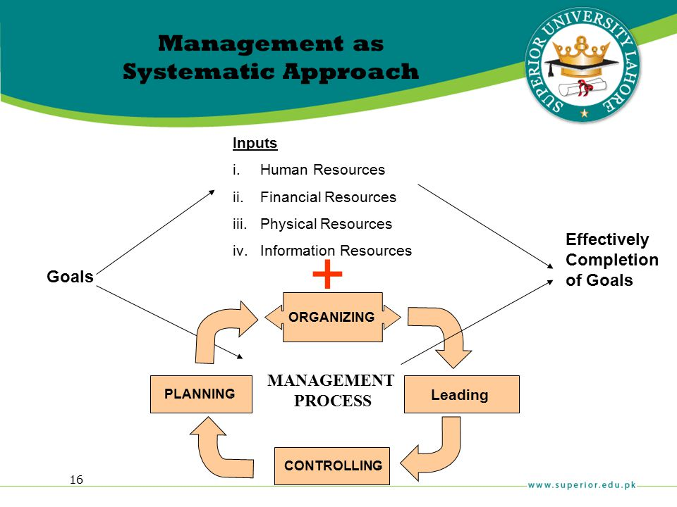 Management as Systematic Approach