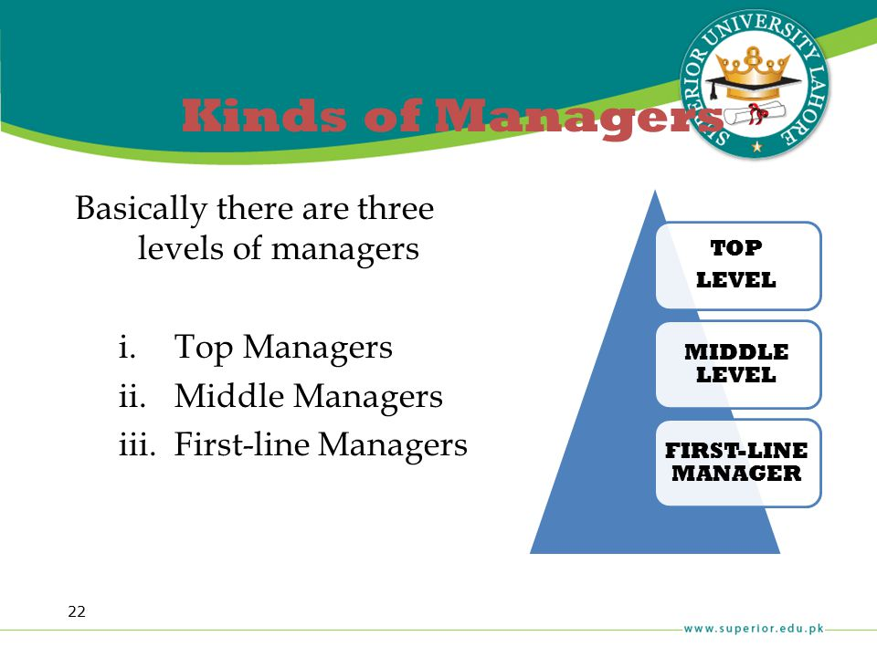 Kinds of Managers Basically there are three levels of managers