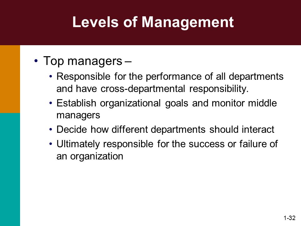 Levels of Management Top managers –