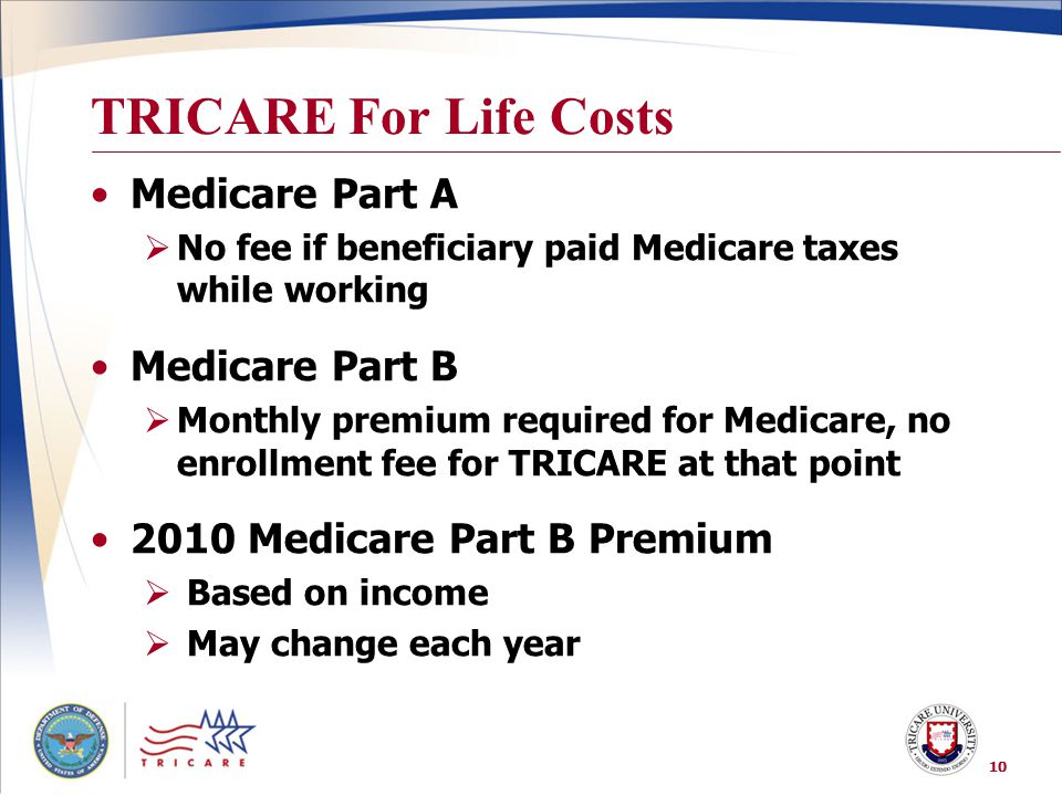 TRICARE For Life Costs Medicare Part A Medicare Part B