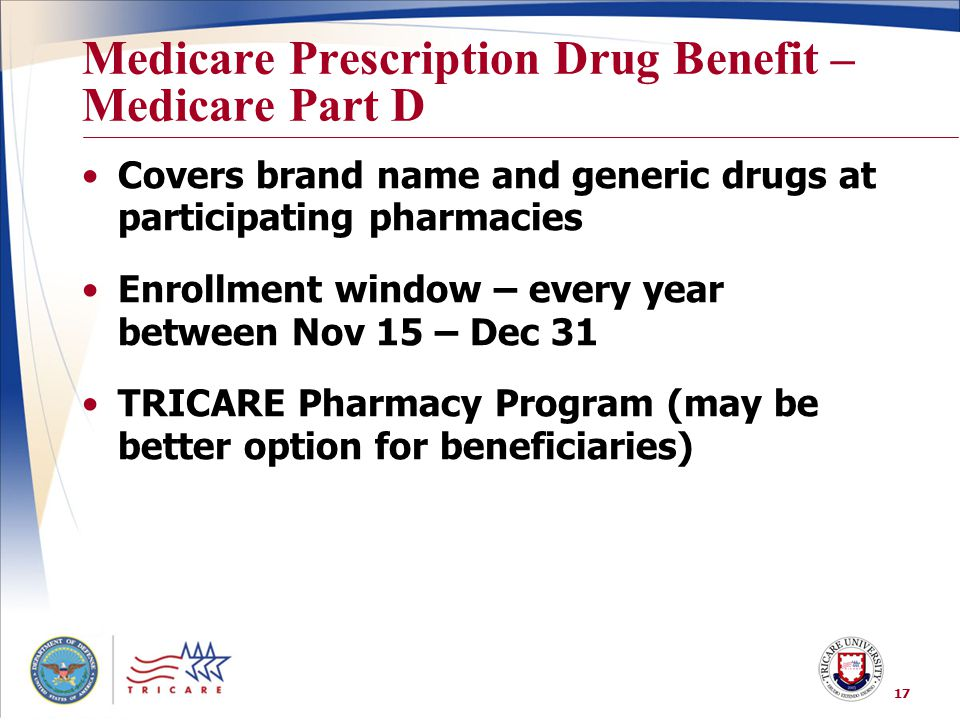 Medicare Prescription Drug Benefit – Medicare Part D