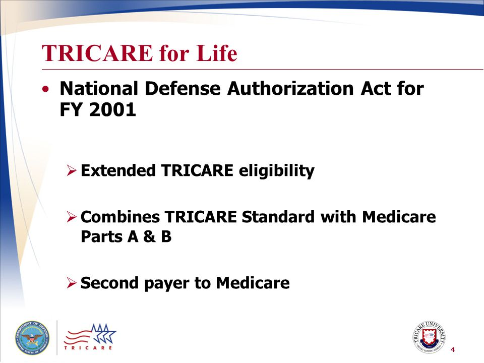 TRICARE for Life National Defense Authorization Act for FY 2001
