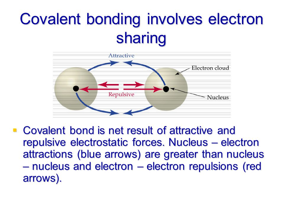 Covalent bonding involves electron sharing