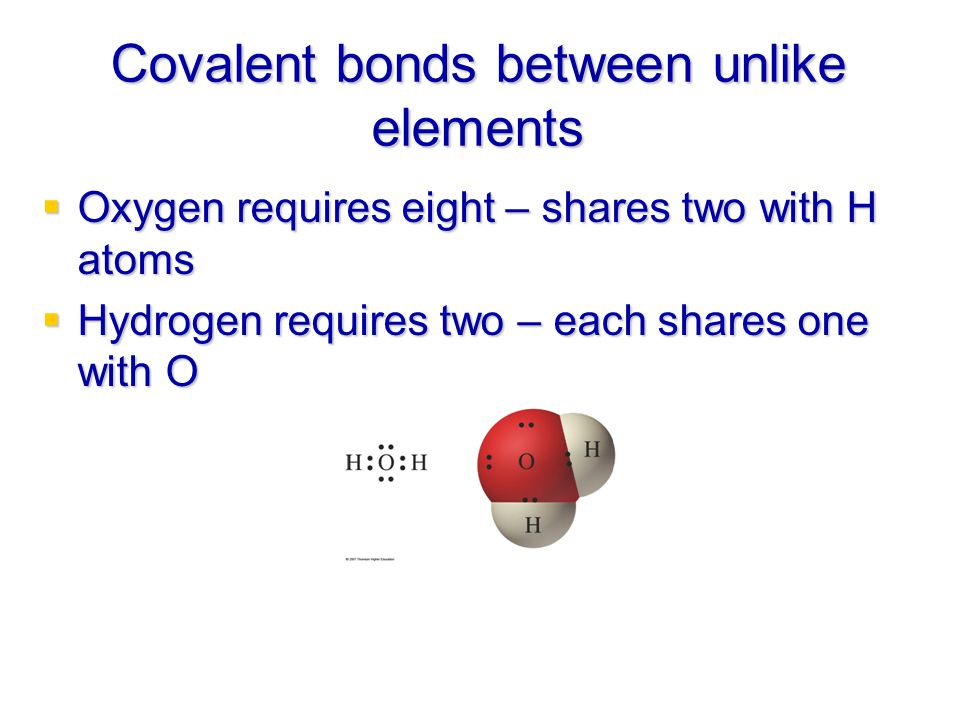 Covalent bonds between unlike elements