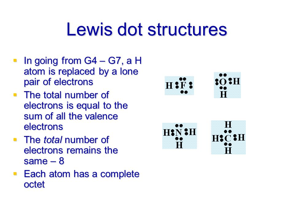 Lewis dot structures In going from G4 – G7, a H atom is replaced by a lone pair of electrons.