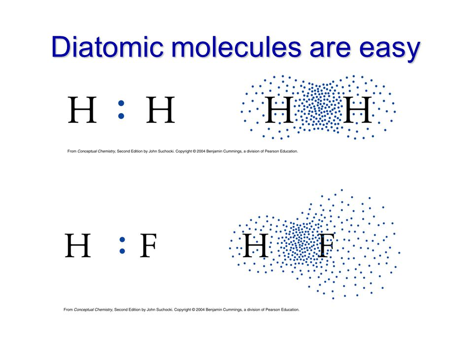 Diatomic molecules are easy