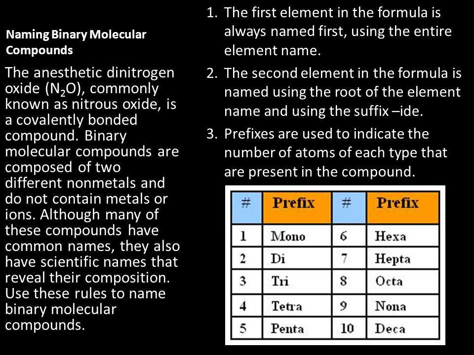 Binary molecular compounds prefixes