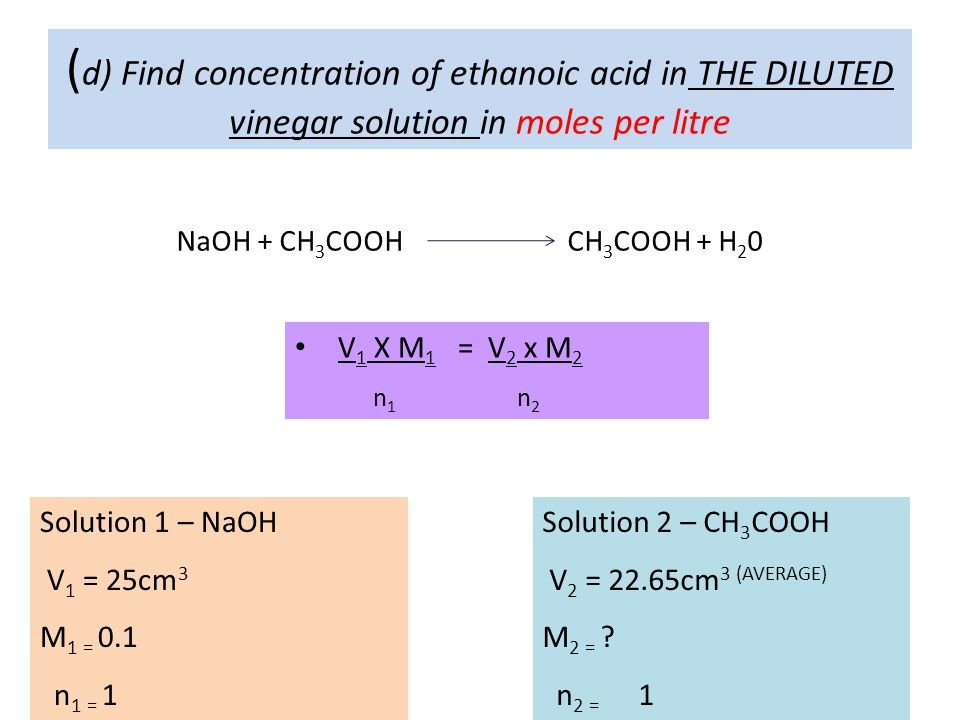 (d) Find concentration of ethanoic acid in THE DILUTED vinegar solution in moles per litre
