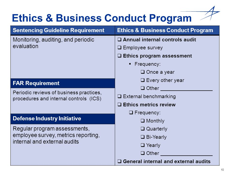 ethics program (c) periodic reviews of company business practices, procedures, policies, and internal controls for compliance with the contractor's code of business ethics and conduct and the special requirements of government contracting, including -.