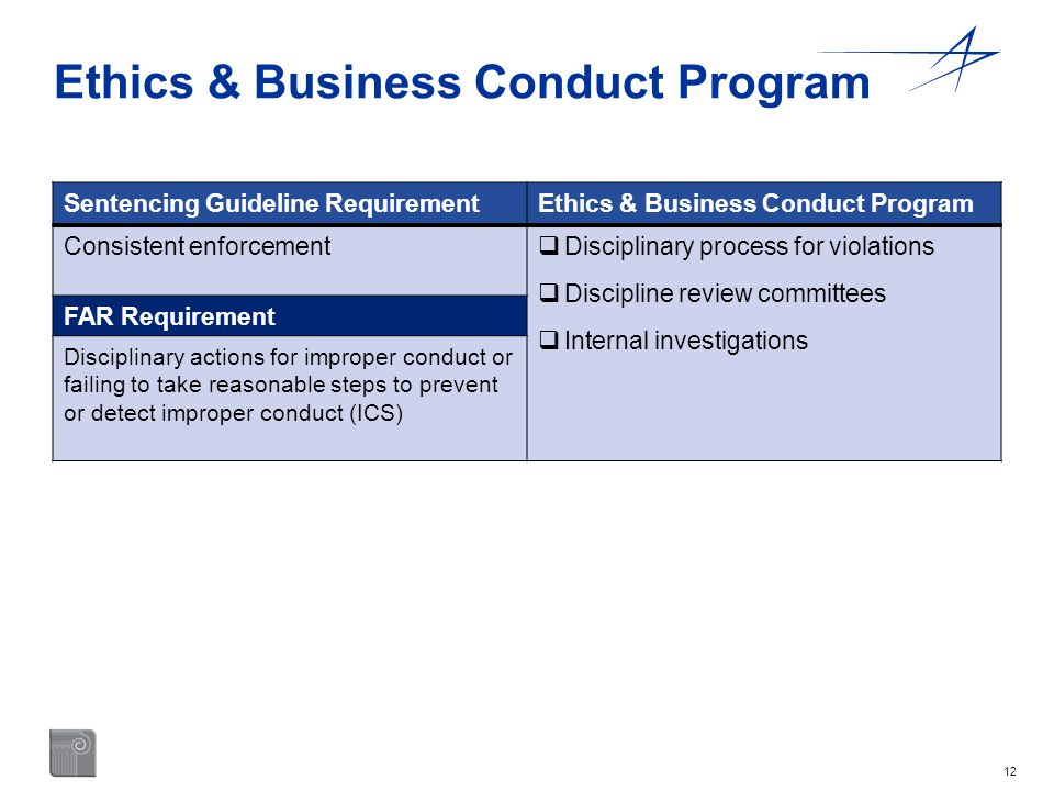 Ethics & Business Conduct Program