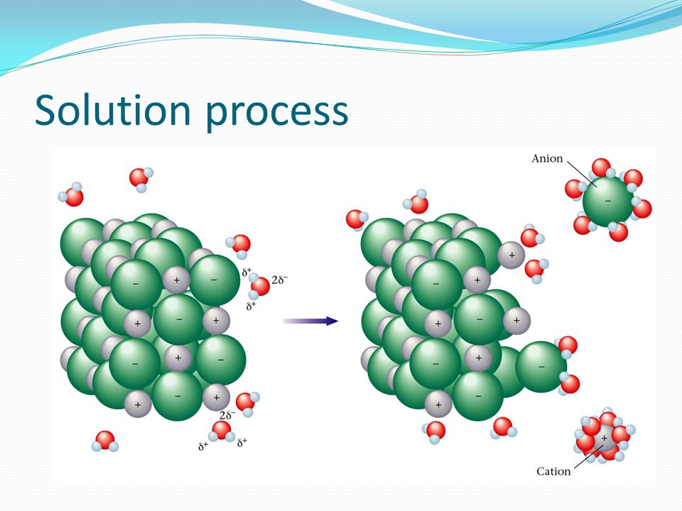 solvation process 53e organic solvation processes the next process type is using an organic solvent, such as the organosolv (os) process or the cellulose solvent- and organic solvent-based lignocellulose fractionation (coslif) process.
