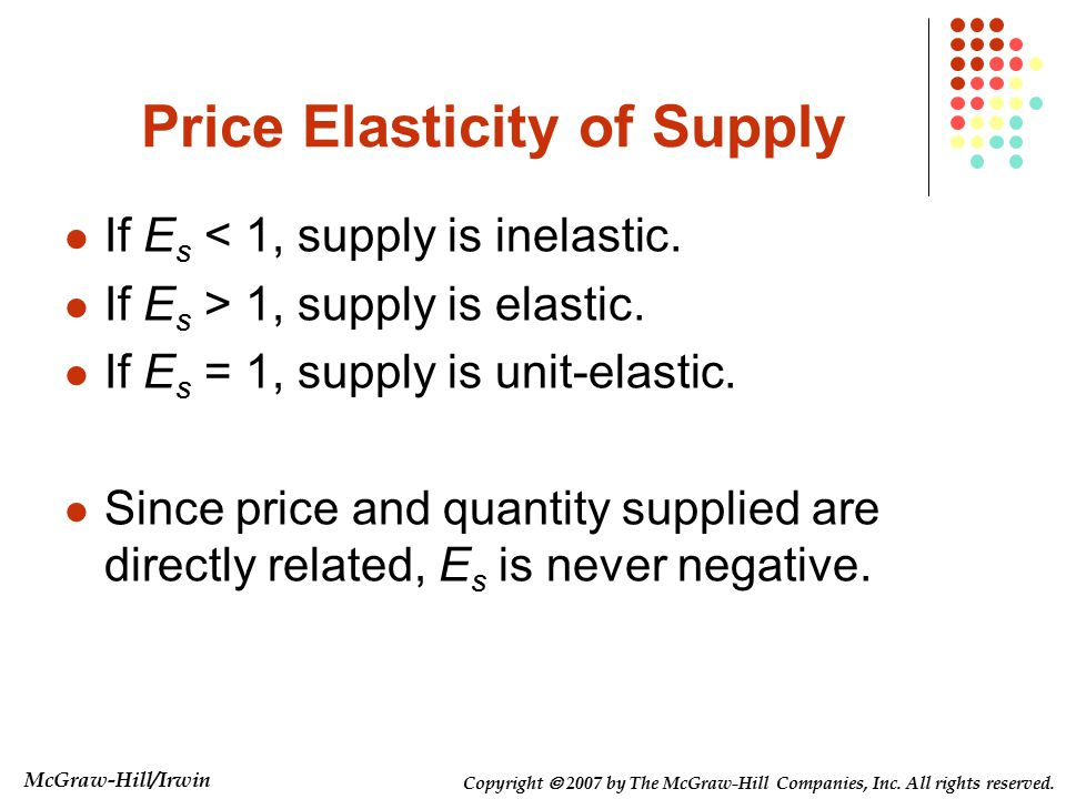 chapter 4 elasticity of demand and supply ppt download