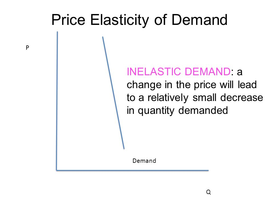 what is price inelastic demand