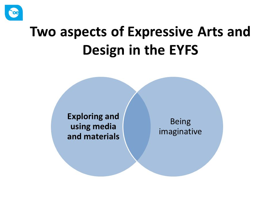 Two aspects of Expressive Arts and Design in the EYFS
