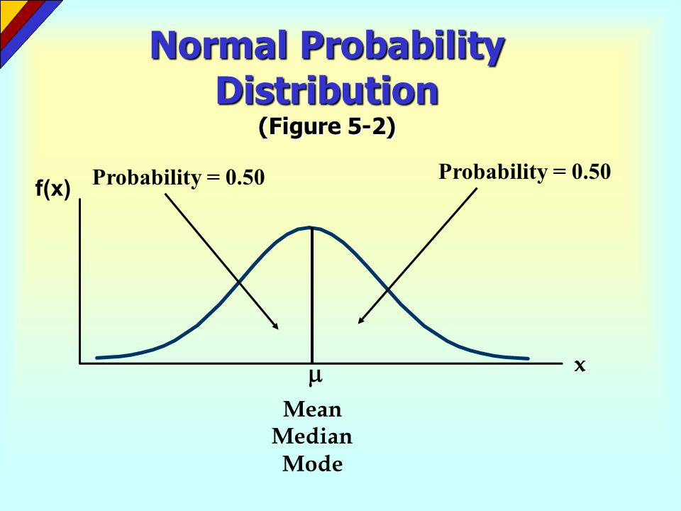 Quality normal distribution and corresponding probability