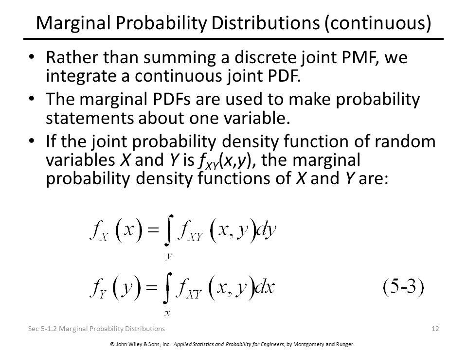 sum random variables using pdf